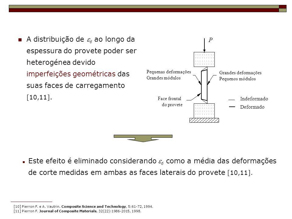 A distribuição de e6 ao longo da espessura do provete poder ser heterogénea devido imperfeições geométricas das suas faces de carregamento [10,11].